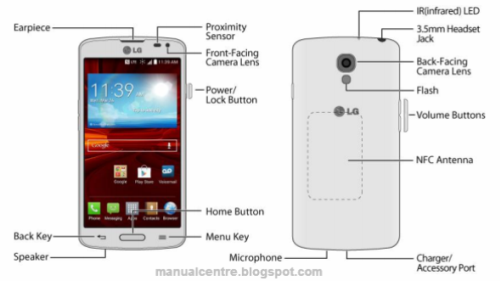 LG Volt Layout and Key Fuctions