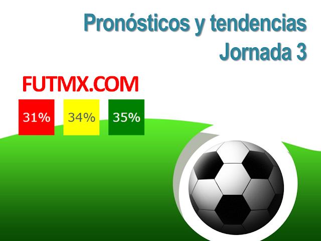 Pronósticos y tendencias de la jornada 3 del futbol mexicano
