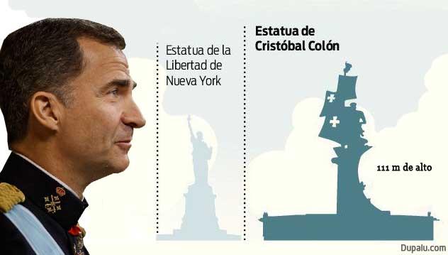 Comparación entre la estatua de Cristobal Colón en Arecibo y la Estatua de la Libertad de Nueva York