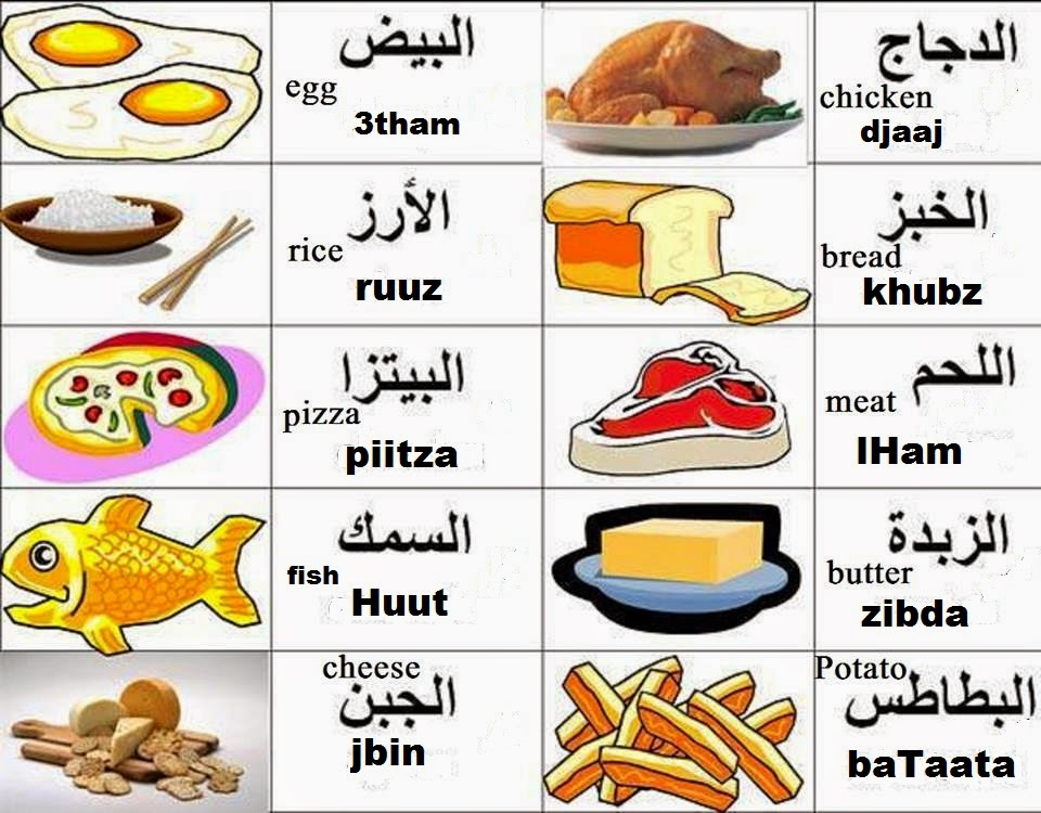 what is the arabic word for food