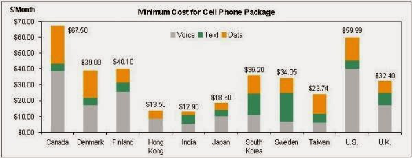 The Absolute Est Even Free Cell Phone Plans 2016 Edition