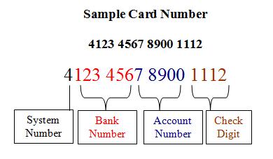 Bank account number check digit uk / Lta coin 50 dollars