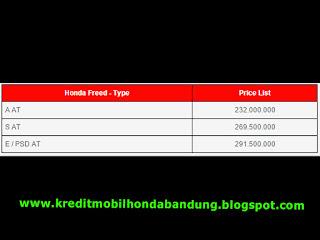 Harga Mobil Honda Freed Bandung, Honda Freed Bandung, Kredit Freed Bandung