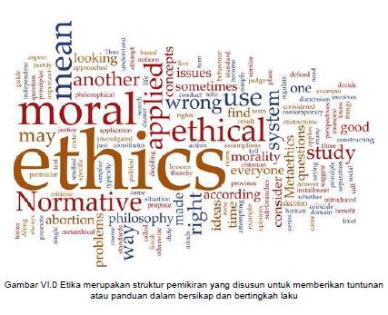Refleksi Pendidikan Pancasila Sebagai Etika Bangsa