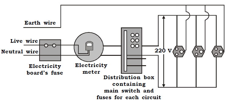 explanation of domestic fuse board electrical circuit