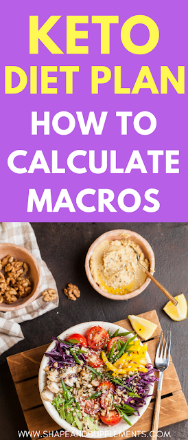understanding macros and how to calculate them