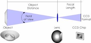 photogrammetry software