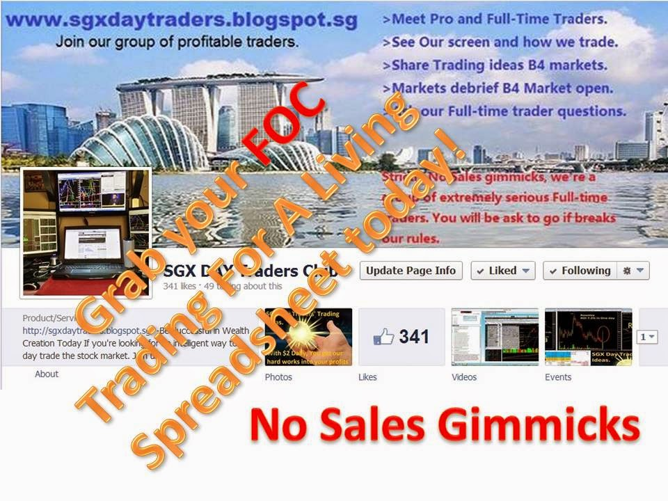 SGX Day Traders: 2014 May 05-- SGX Day Traders' Trading for