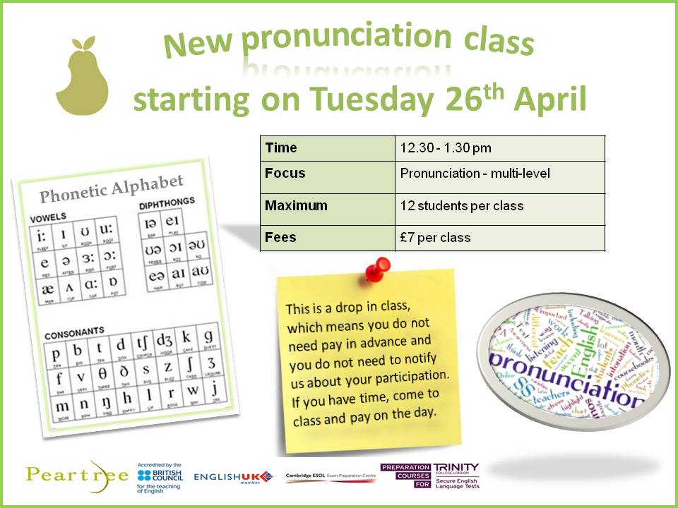 The Importance of Proper Pronunciation in English - Peartree Life