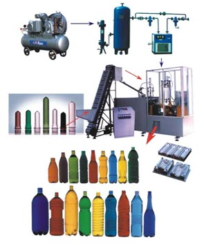 Manufacturing of plastic bottles engineering information technology tensile strength fandeluxe Gallery