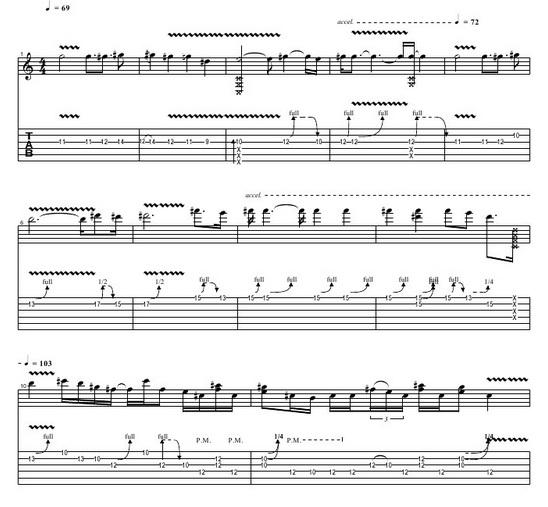 Guitar national anthem guitar tabs : GUITARTABMAKER: guitar
