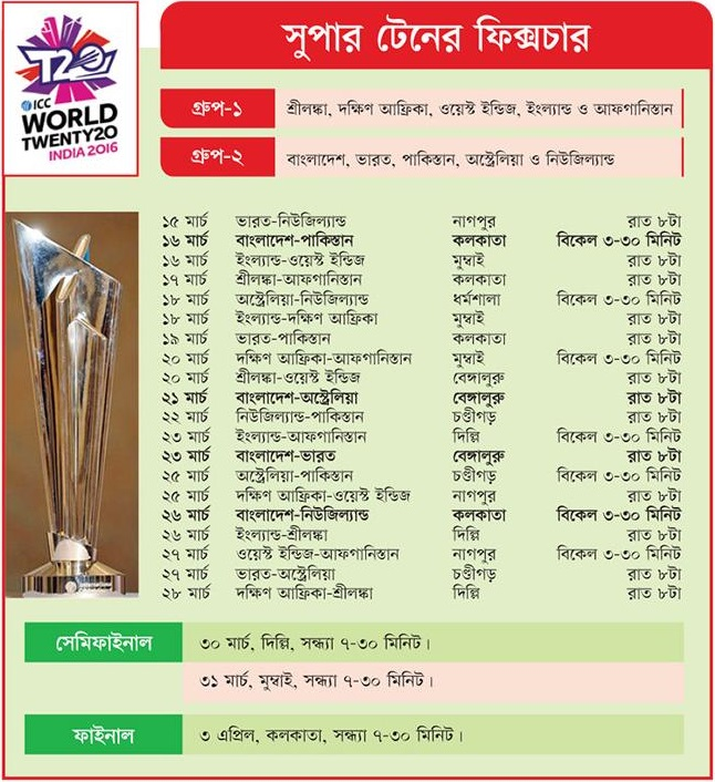 ICC-Twenty20-World-Cup-India-2016-Schedule-Match-Fixtures