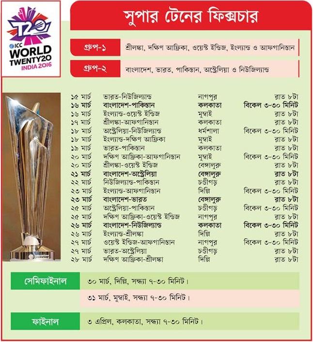 ICC Twenty20 World Cup India 2016 Schedule, Match Fixtures