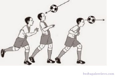 Menyundul bola dengan berlari - berbagaireviews.com