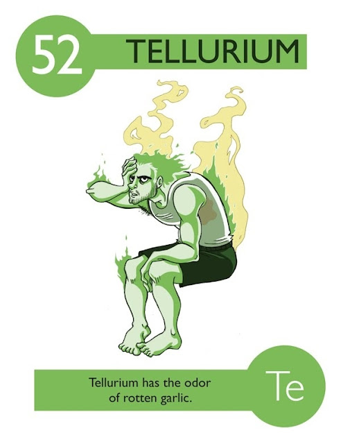 112 cartoon elements make learning the periodic table fun sci tech enjoy urtaz Gallery