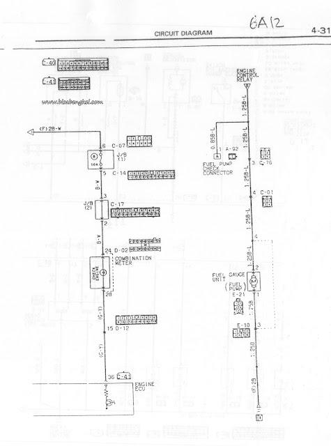 cara kerja dan fungsi check engine pada sistem injeksi