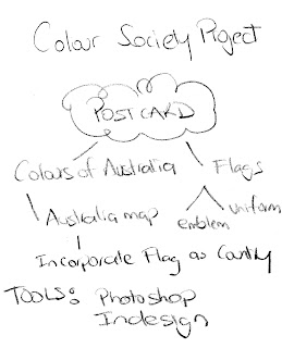 COLOUR SOCIETY MIND-MAP