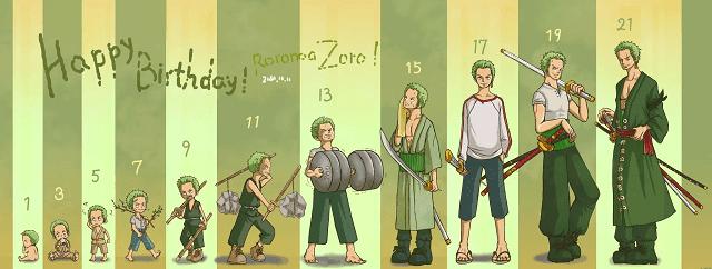 zoro lahir tanggal 11 november