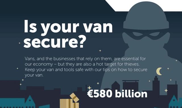 Is your van secure?