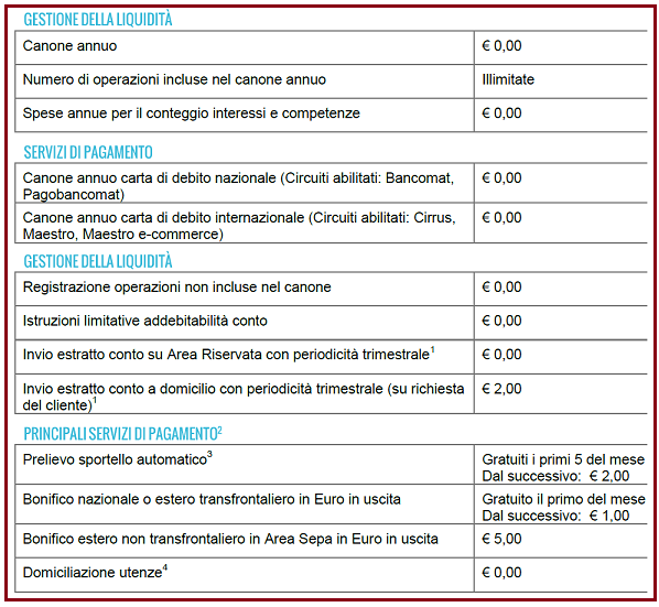 spese contomax banca ifis