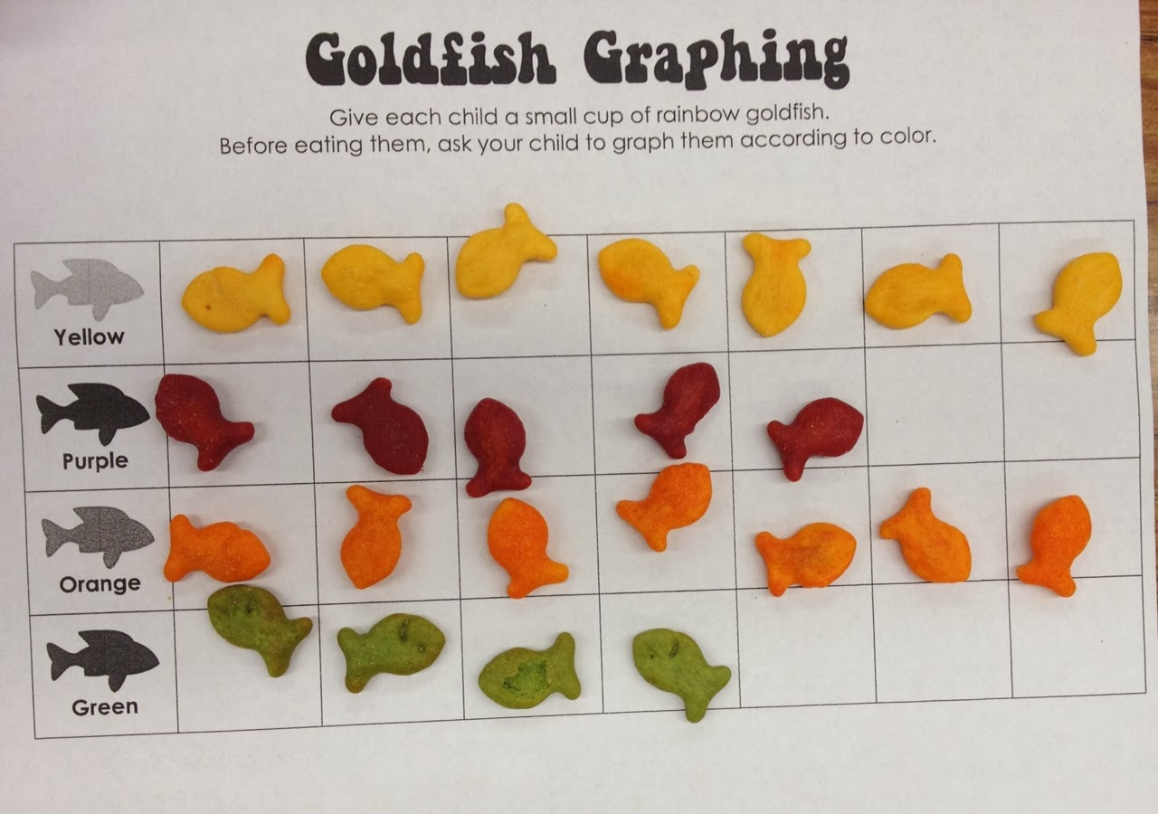 Goldfish Cracker Worksheet