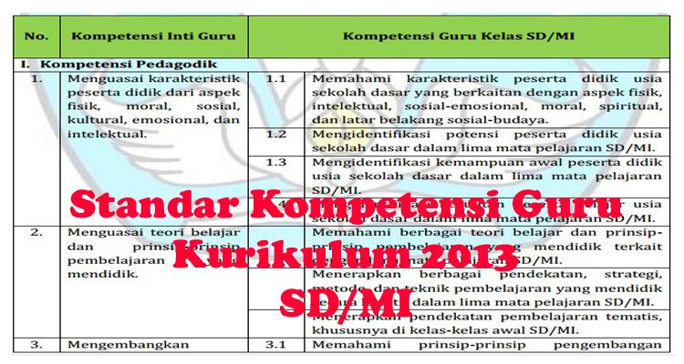 Standar Kompetensi Guru Kurikulum 2013 SD/MI Terbaru