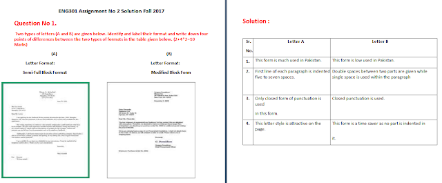 ENG301 Assignment No2 Question No 1 Solution Sample Preview