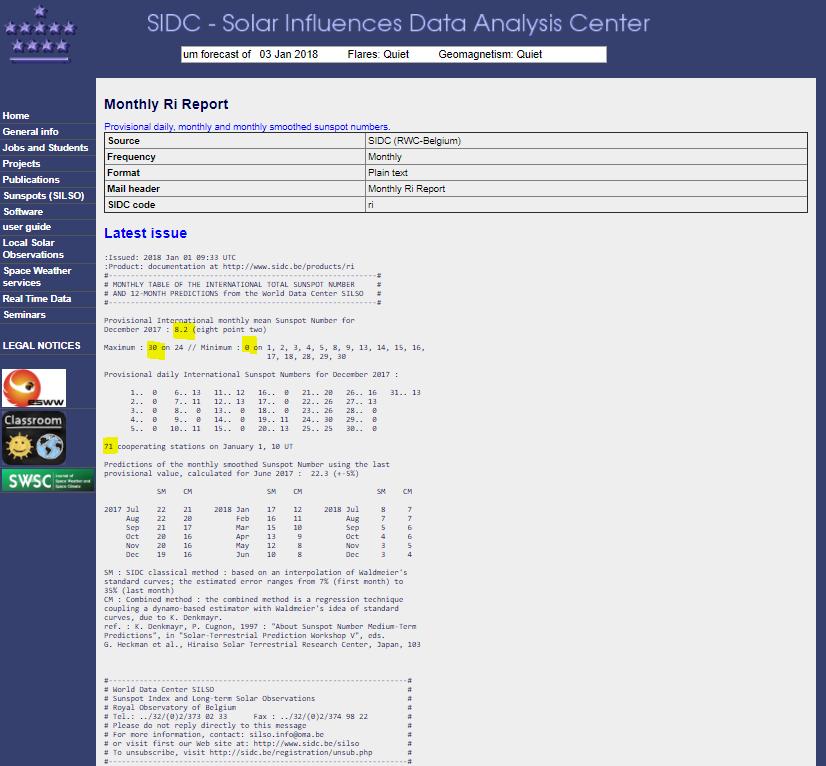 Amateur index site