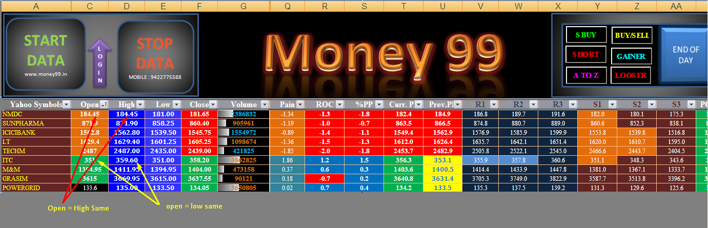 Nifty Trading Strategy In Excel « The Binary Options Trading