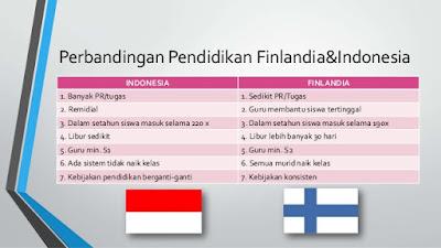 PERBEDAAN KUALITAS PENDIDIKAN INDONESIA VS FINLANDIA