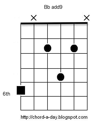 A New Guitar Chord Every Day: Bb add9 Guitar Chord
