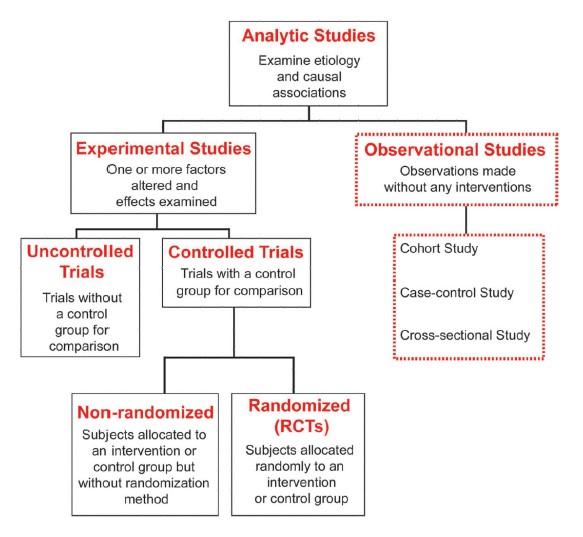 an analysis of differences between scientific and biblical studies The bible is not a science many concepts and notes on this page are adapted from ideas and statements that appear in the defender's study bible analysis of.