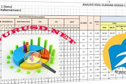 Aplikasi Analisis Kompetensi Pengetahuan Ulangan Harian Kurikulum 2013