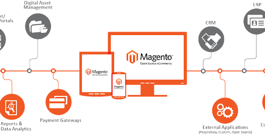 SPECIAL Discount! Best Magento 2.3.0 Hosting in UK