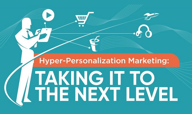 Personalize your marketing with hyper-personalization marketing