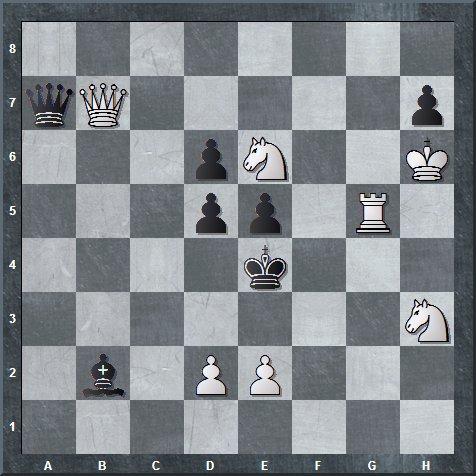 Kasus 1: Permainan Catur 2 Langkah Mati