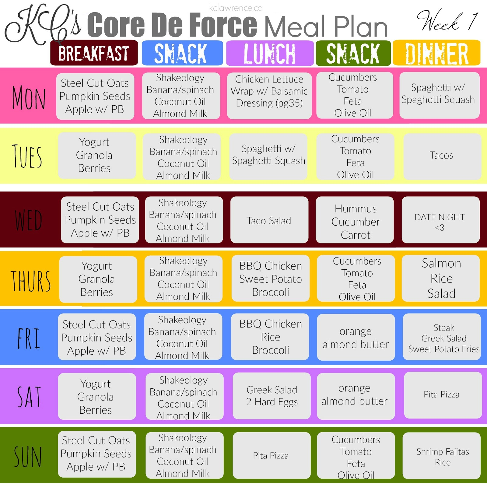 weight watchers meal plan week 3 pdf