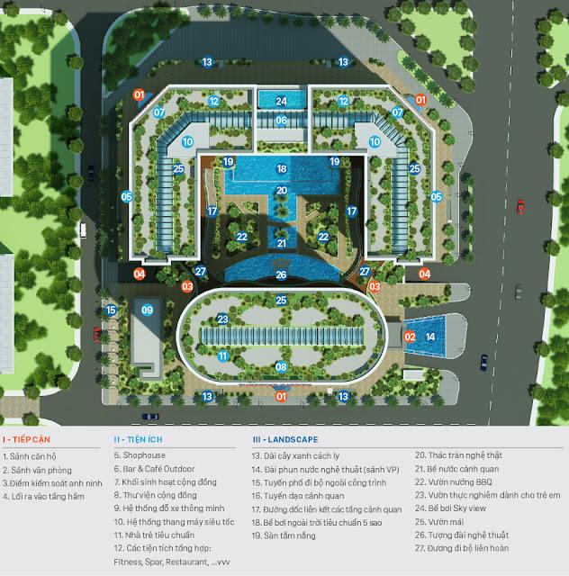 thi-truong-nha-dat-sunshine-garden-vinh-tuy-sunshinegroup-3