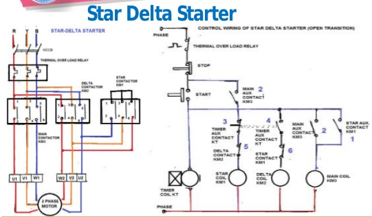 5 Star Delta Starter Control Wiring Diagram : Star y delta Δ starter electrical engineering world