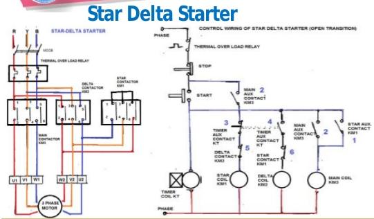Star(Y) Delta(Δ) Starter  Electrical Engineering World
