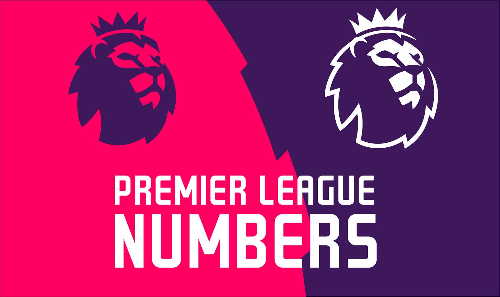 Sports Logo Spot: Premier League Number Concept
