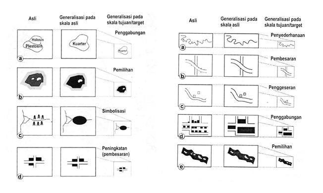 Pengertian Generalisasi Peta Dan Penjelasan Mengenai Generalisasi