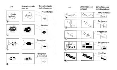 Pengertian Generalisasi Peta dan Penjelasan Mengenai Generalisasi Peta Terlengkap