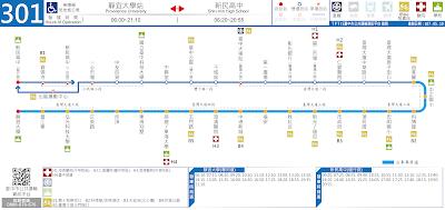 統聯客運301路:新民高中-靜宜大學
