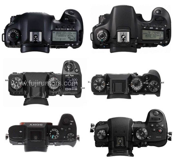Сравнение габаритов Fujifilm X-H1 с другими камерами