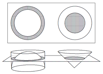 Diagram Solid Sphere, Diagram, Free Engine Image For User