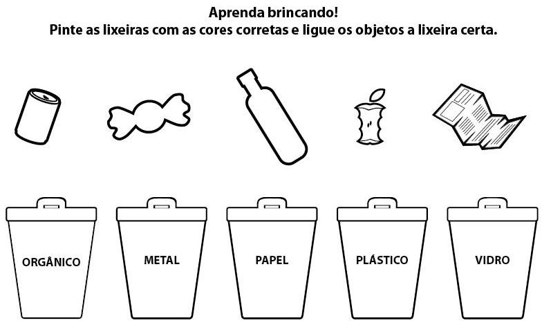 Criando E Recriando Atividades Reciclagem Do Lixo