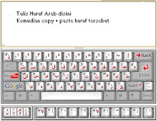arabic numbers keyboard - 447×286