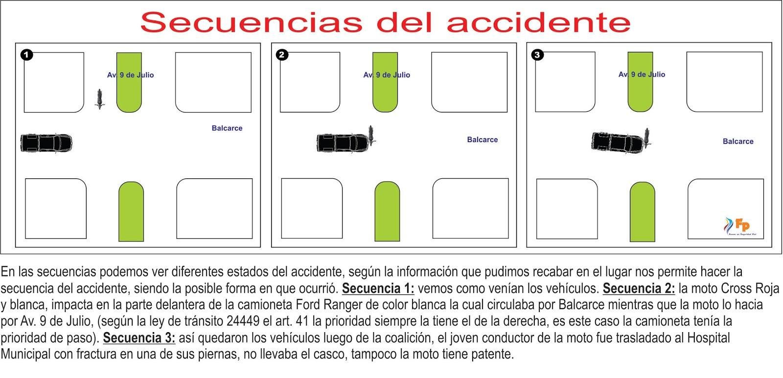 Diario la verdad on line otro accidente de moto y van - Realizar planos online ...