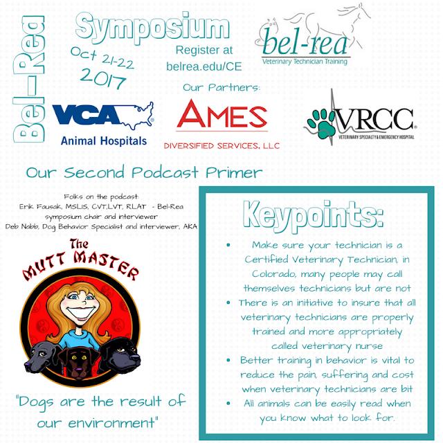 Rabbit Anesthesia | PICOgrams